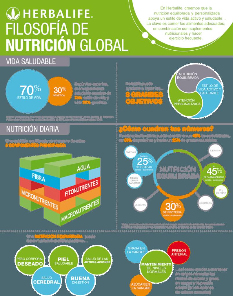Filosofia_nutricion_global